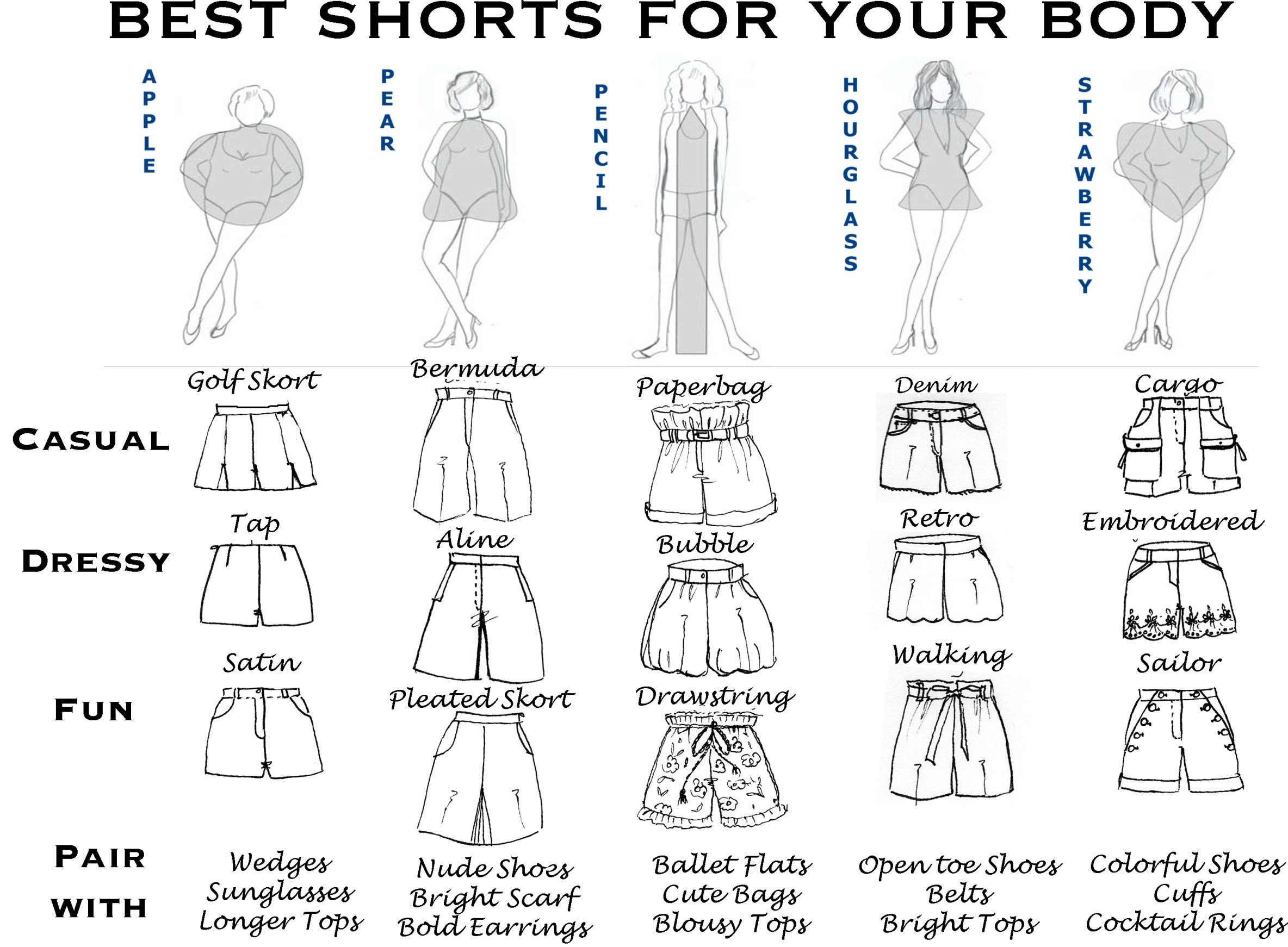 Design Insider - Know and Dress your Body